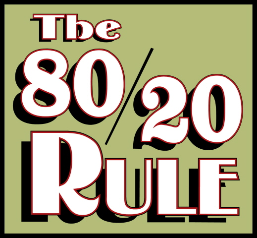Forex 80 20 rule relationships